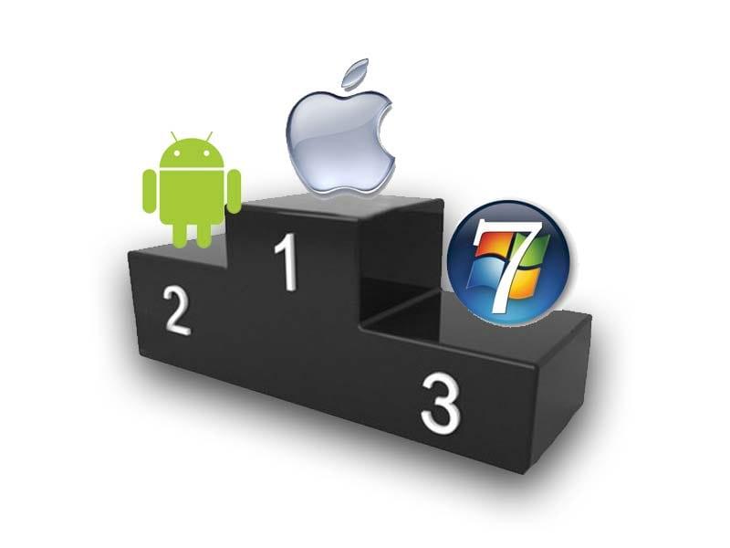 Les tablettes tactiles Android en passe de détrôner le leader du marché iPad d'Apple