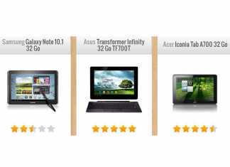 Comparatif des meilleurs tablettes 10 pouces