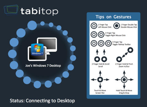 TabiMouse et TabiTob, deux applications pour transformer votre iPad en tablette Windows 8.1 7