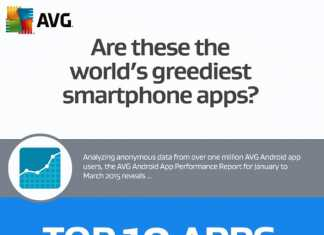 Android : les applications les plus gourmandes selon AVG 2