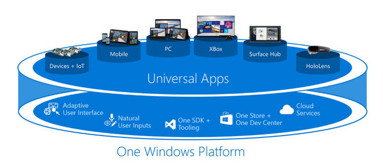onewindows2-apps-620