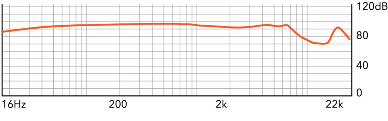 RHA-750